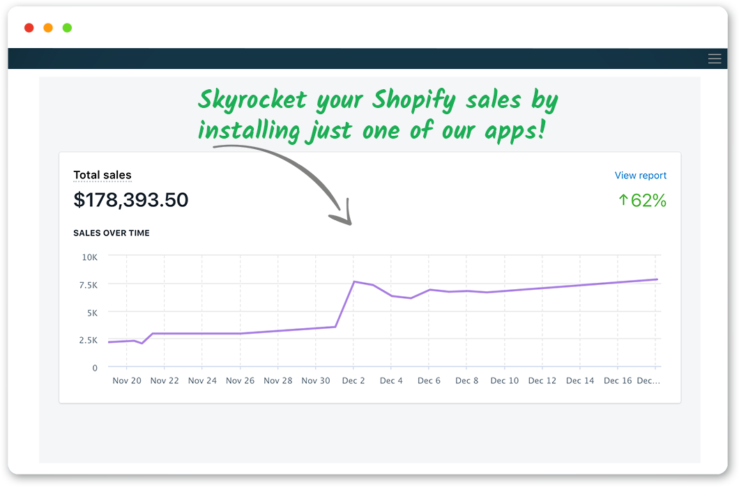 Skyrocket your Shopify sales – our apps are the best Shopify apps to increase sales